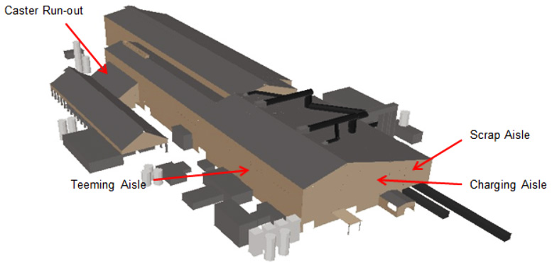Meltshop Air Pollution Control System Evaluation (Evraz)