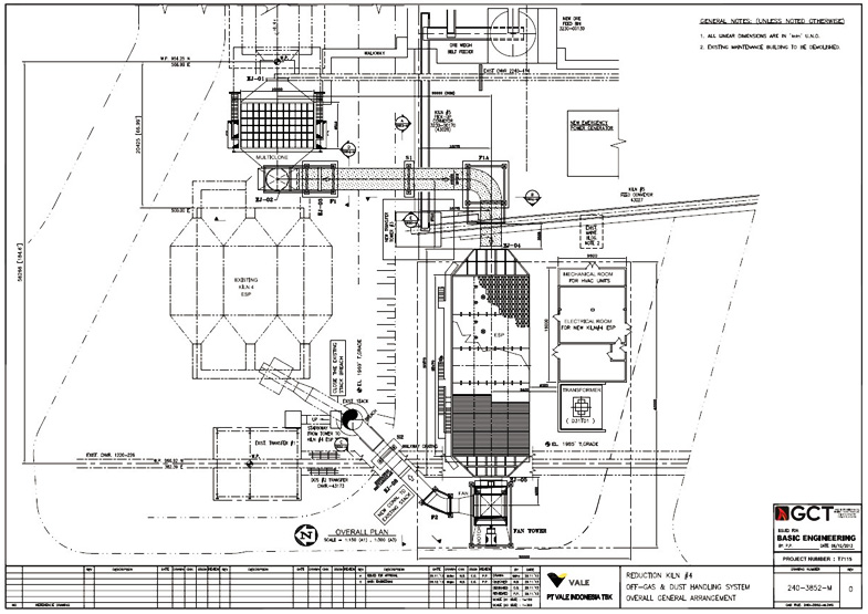 Rotary Kiln 4 Off Gas Upgrade Study and Basic Design
