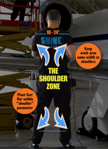 THE SHOULDER ZONE