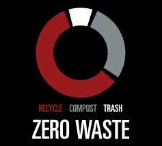 OSU ZeroWaste Icon