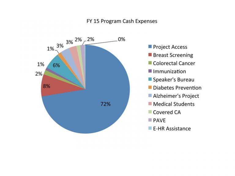 financial-2015-1
