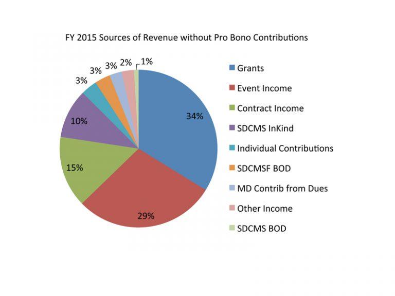 financial-2015-4