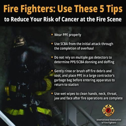 The Cancer Threat in Firefighting
