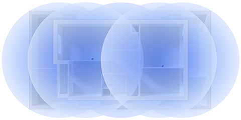 Symphony Unifi Network 5.48 480x240