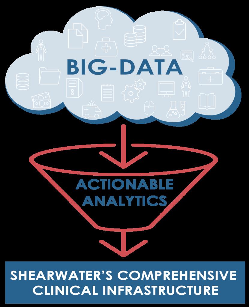 Big Data Graphic