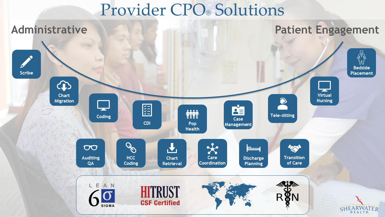 Our Provider Solutions Cover Everything from Revenue Cycle Management to Nurse Recruitment and Retention