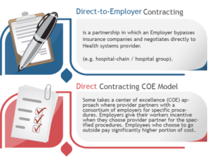 Direct Contracting with Employer
