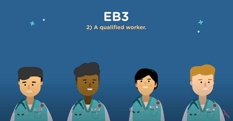 How We Help Nurses Meet EB3 Visa Requirements
