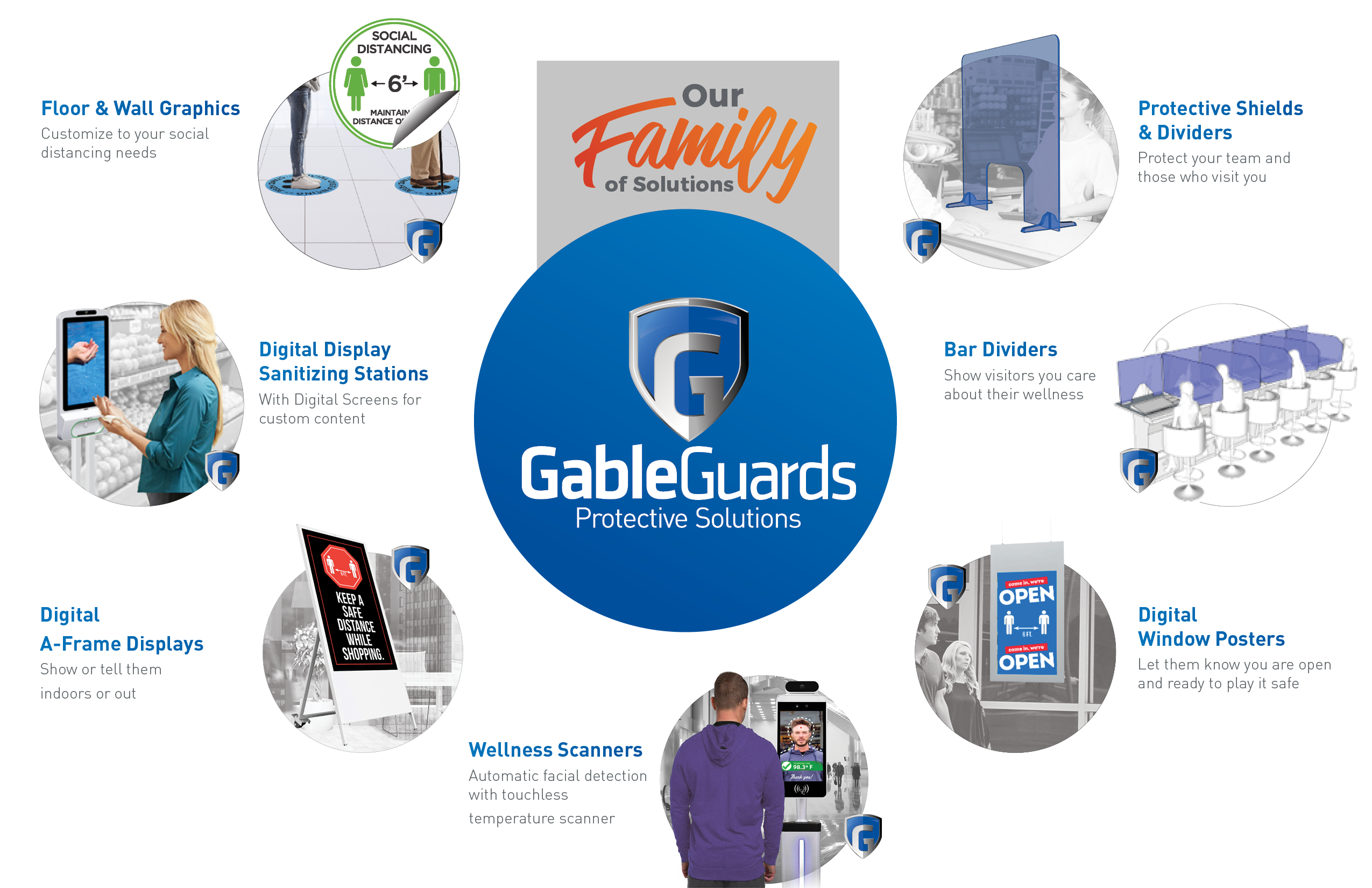 gableguards, ppe, protective solutions, safety, health safety, public health, corona shield, corona virus protection, covid19 safety