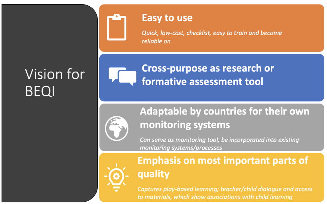 Measuring Early Learning Quality Through an Easy-to-use Checklist in Colombia and Liberia