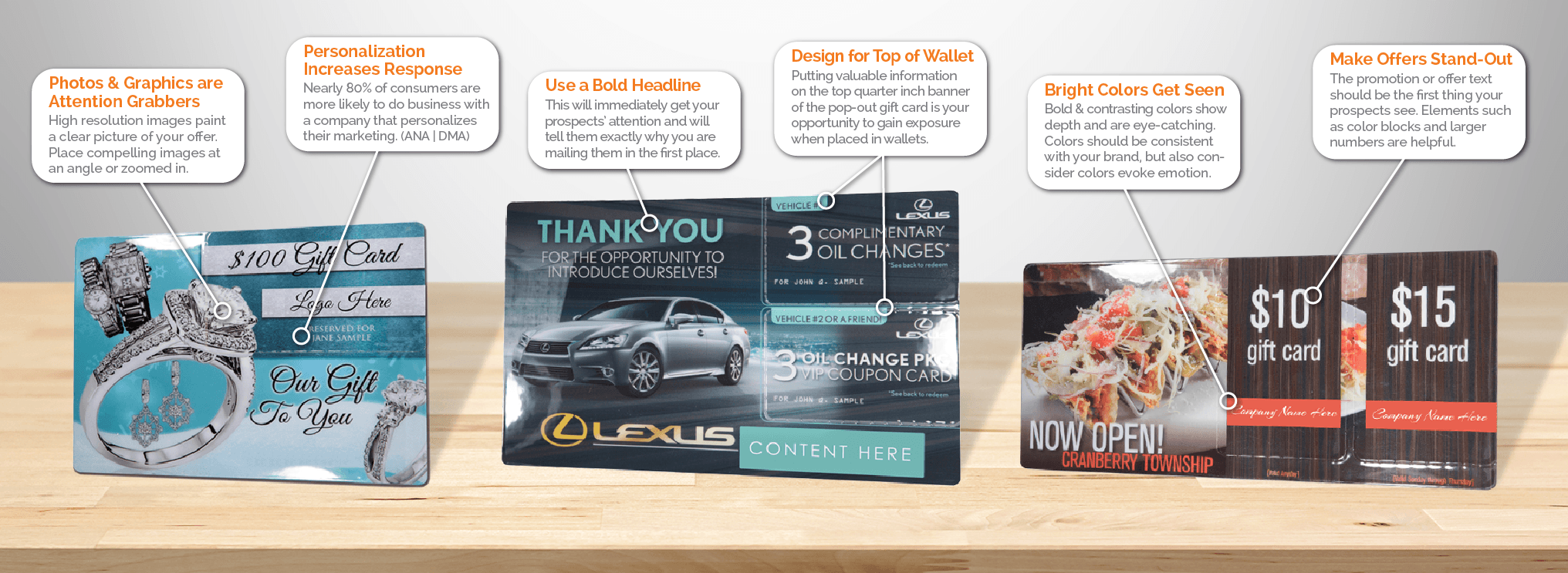 Graphic Design for Direct Mail