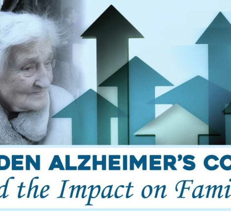 Hidden Alzheimer's Costs and the Impact on Families