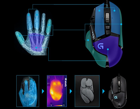 Logitech Riding Esports, Video Collaboration Secular Growth Trends