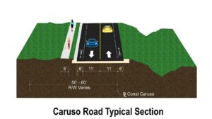 Caruso Road Typical Section