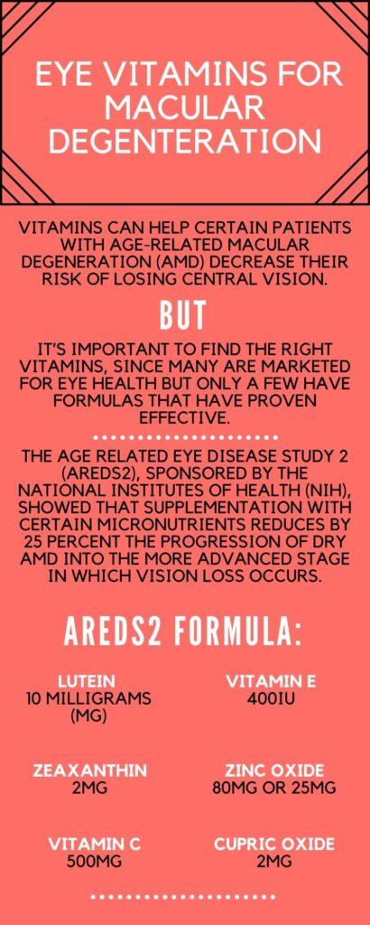 Eye Vitamins and macular Degeneration