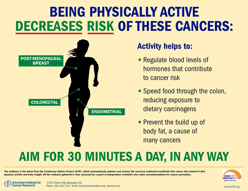 physically-active