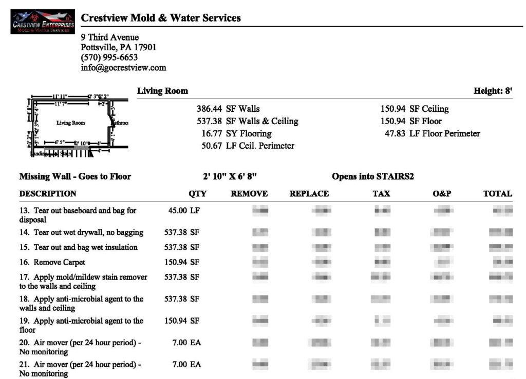 xactimate mold estimate