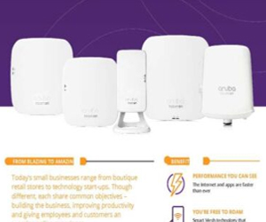 Say Hello to Aruba Instant On Access Points