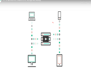 HPE SMALL BUSINESS SOLUTIONS FOR STORAGE AND BACKUP