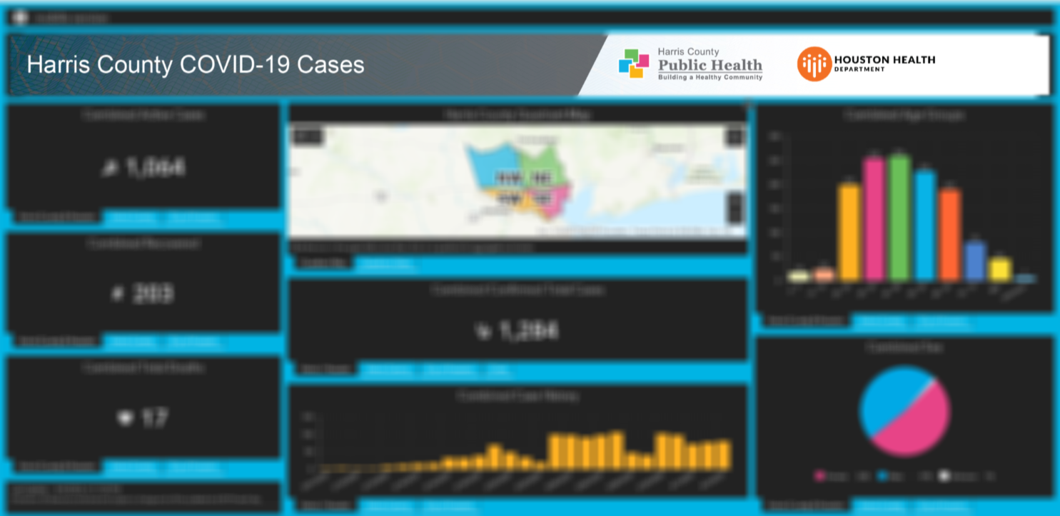 """Image reading """"Harris County COVID-19 Cases."""""""