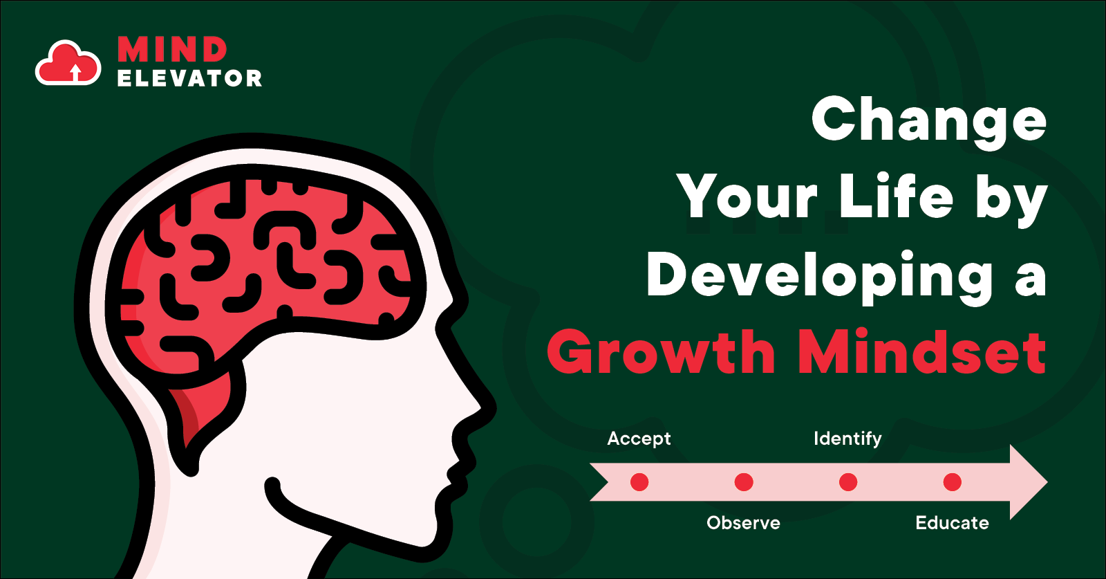 Understand more about the characteristics of a growth mindset and a fixed mindset, and the four steps to adopt a growth mindset.