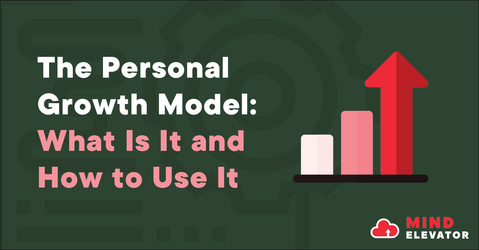 The Personal Growth Model that describes the five key steps of personal growth and personal development: belief, plan, action, result and review.