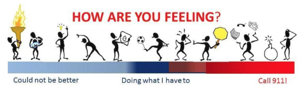 How are you feeling?