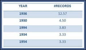 state_records_table2