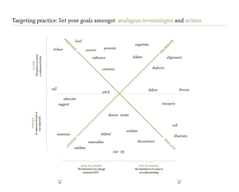 D+A-ToolKit-Goals-16 (f)14
