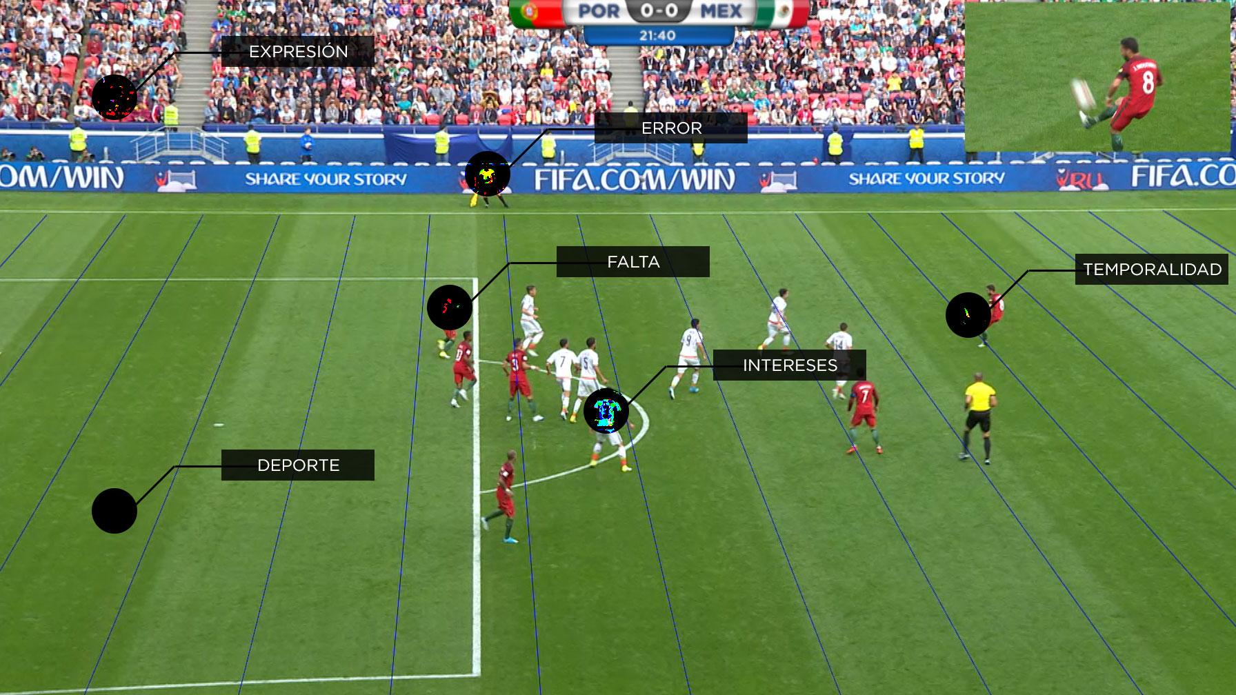 Fútbol tecnológico