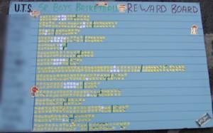 Player Reward Board