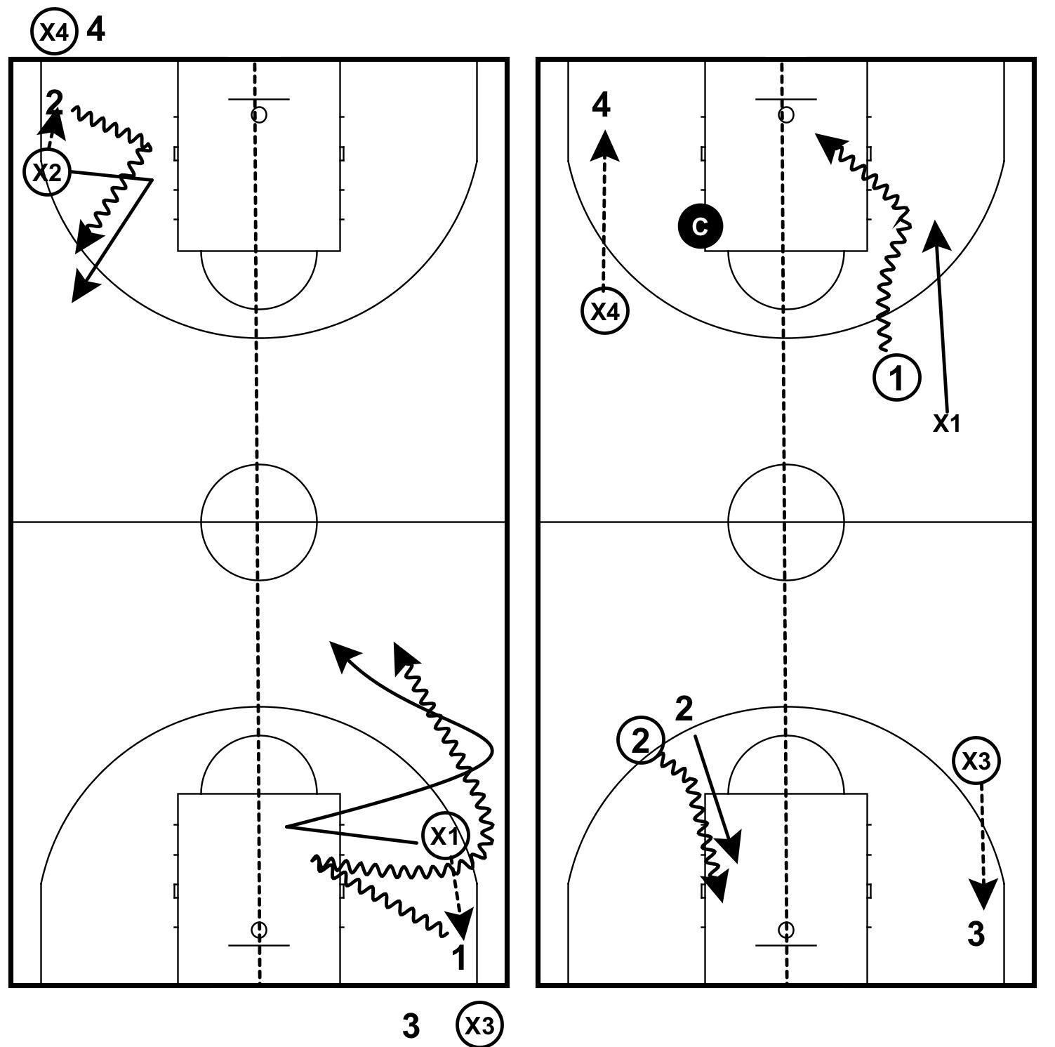 drills-ballhandling-full-court-1-on-1