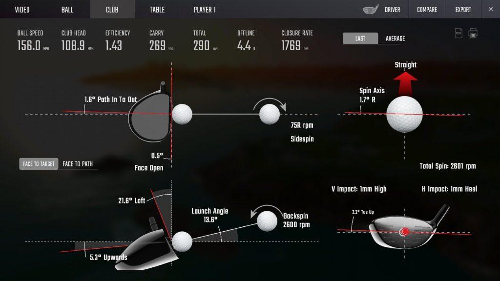foresight sports qcquad golf launch monitor and golf simulator