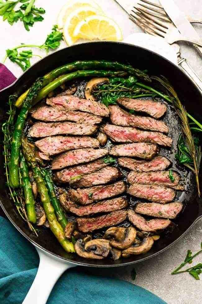 keto meal plan steak
