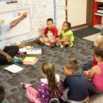 teaching kids patience