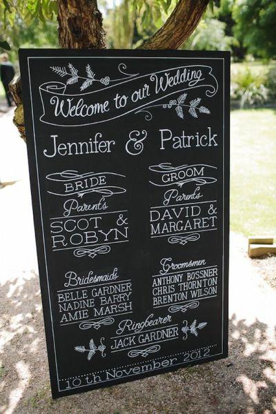 Wedding Sign Bridal Party