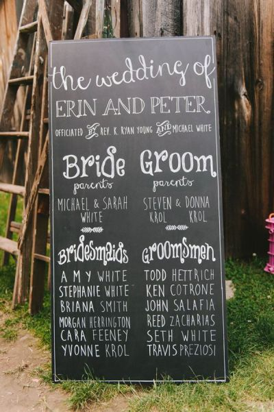 Wedding Sign Bridal Party