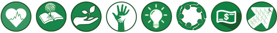 Food For Thought Program Tools: Health, Eco-literacy, Agriculture, Teen Mentors, Entrepreneurship, Community, Youth Philanthropy & Leadership