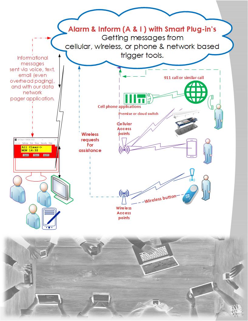 Alarm and Inform Illustration
