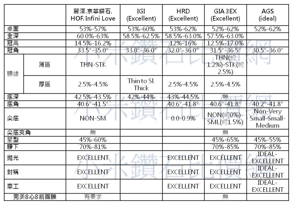 diamond-cut-proportion-grading-table3
