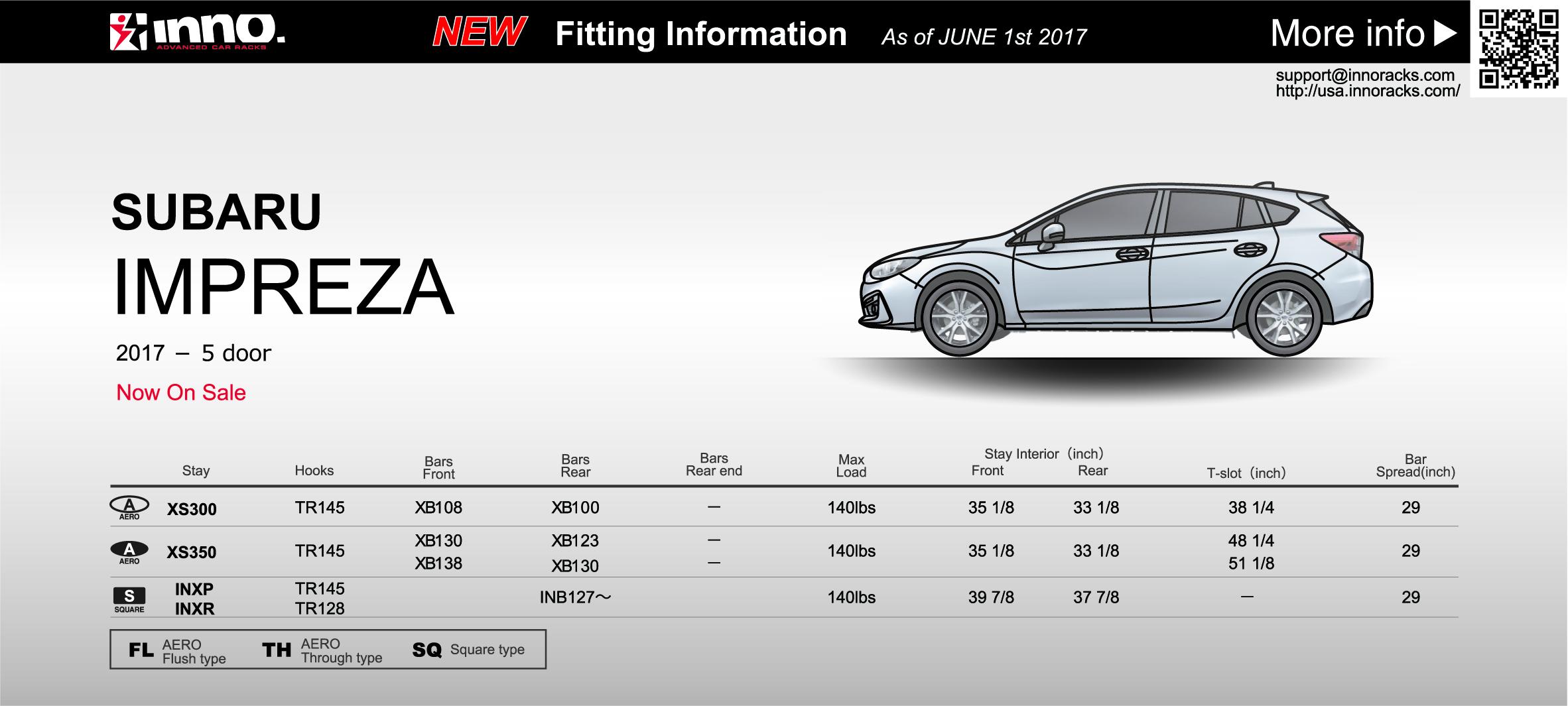 2017 Subaru Impreza 5 Door