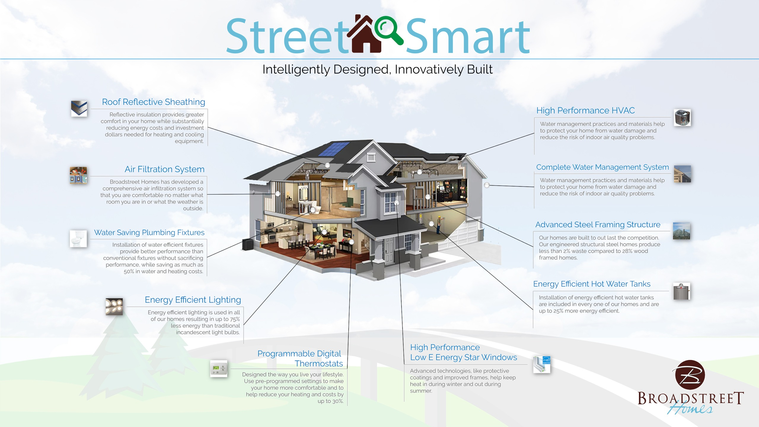 Streetsmart Program