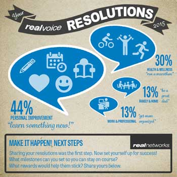 Real Networks HR Infographic
