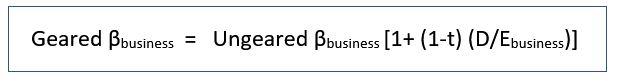 geared business beta