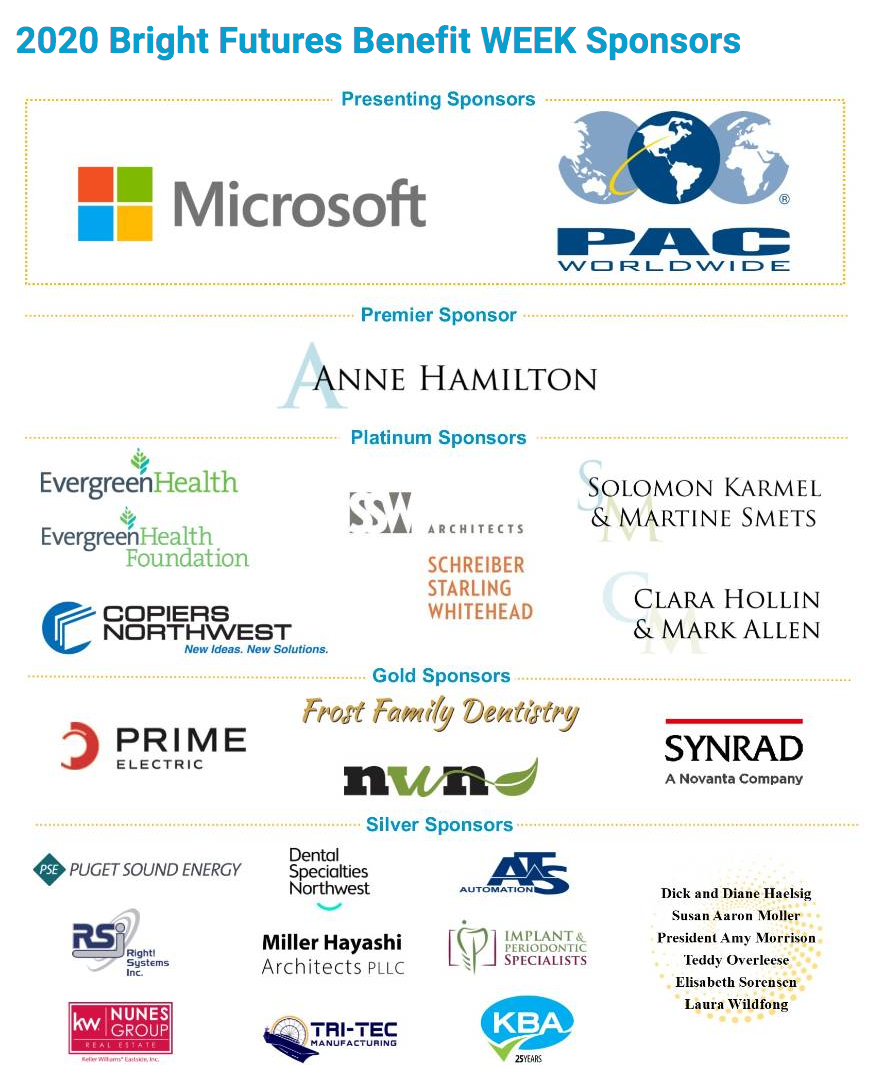 Image of LWIT 2020 Bright Futures Sponsors