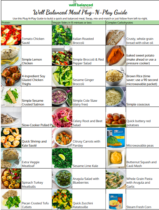 The Beginners Guide to Meal Planning that Works - Week Three