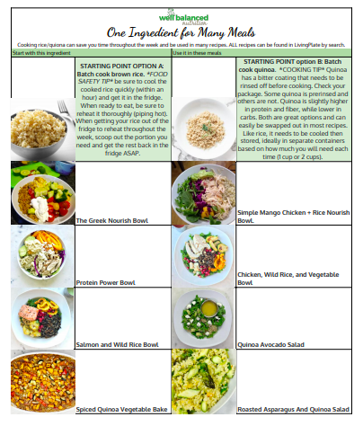 The Beginner's Guide to Meal Planning That Works - Week Four