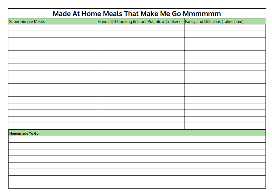 Beginners Guide to Meal Planning That Works - Week One