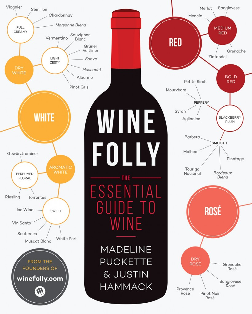 Wine Folly Cover