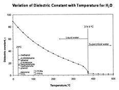 dielectric233x219
